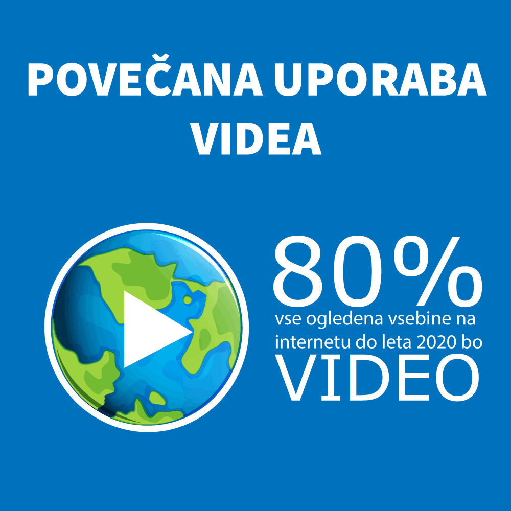Video pridobiva na popularnosti
