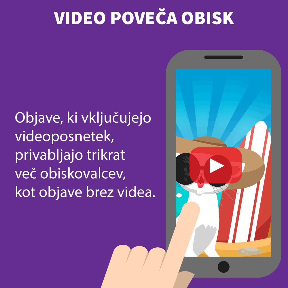 Povečajte obisk s profesionalnimi in vrhunskimi videi