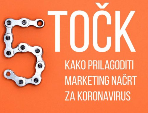 5 točk kako prilagoditi marketing načrt koronavirusu