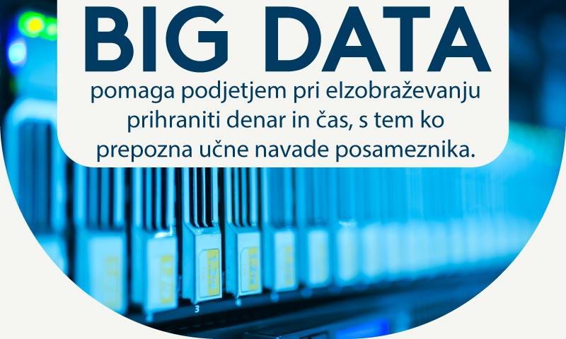 Big data eIzobraževanje