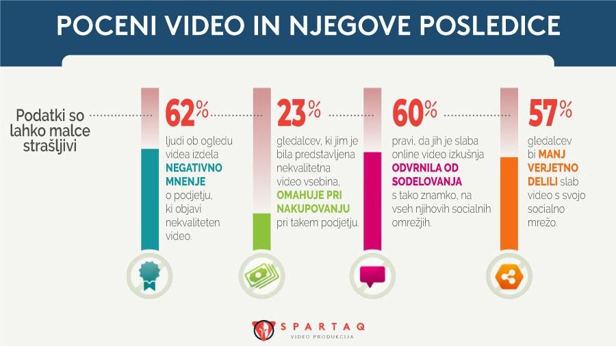 Poceni video in posledice