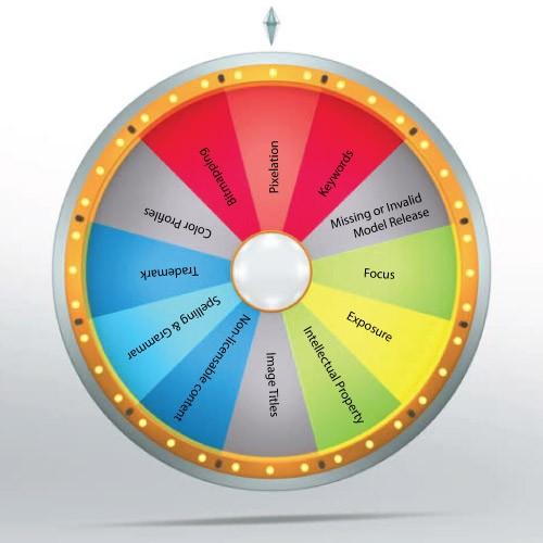 Wheel of fortune Shutterstock rejection
