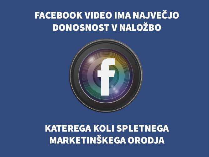 Facebook je odlična naložba za branding video